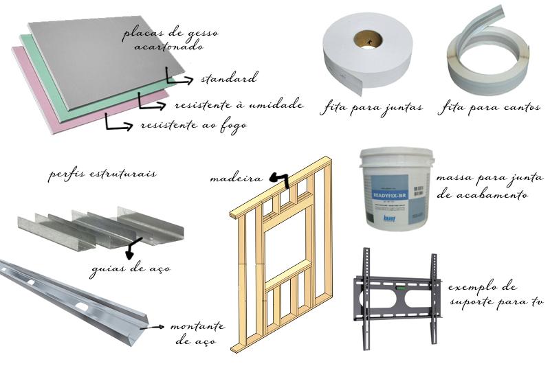 acessorios drywall