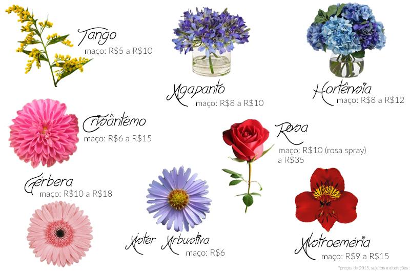 Decora o de casamento simples e barato 16 ideias for Plantas baratas