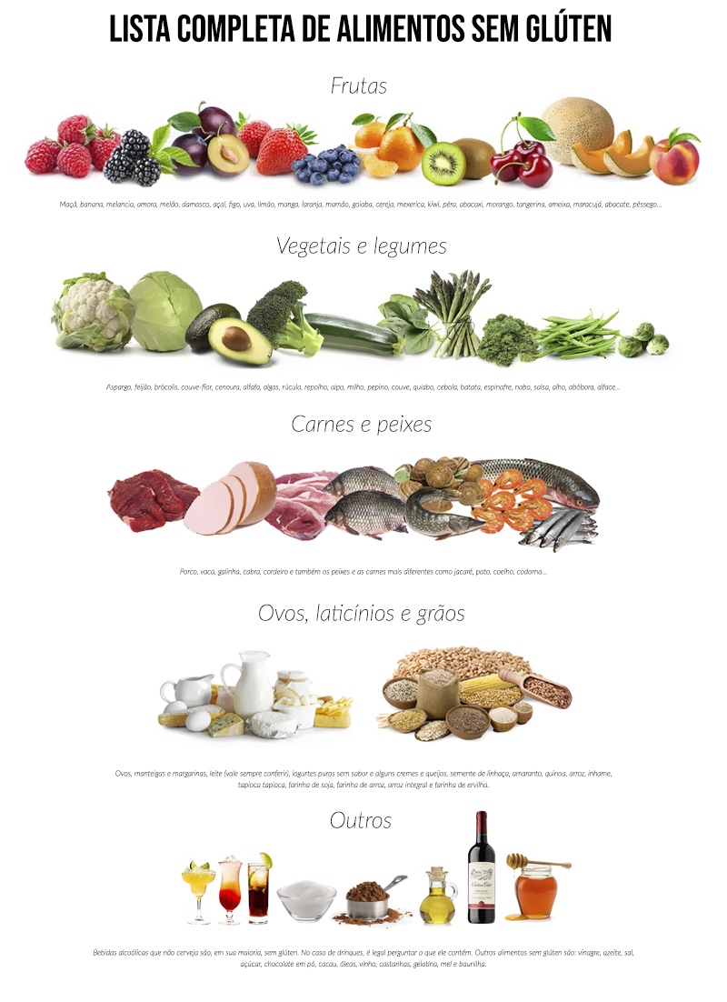 lista completa de alimentos sem glúten