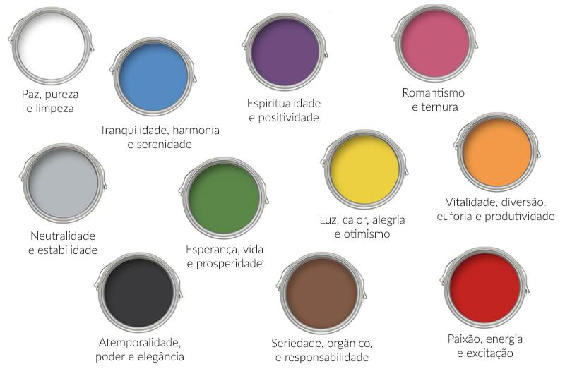 cores e significados na decoracao