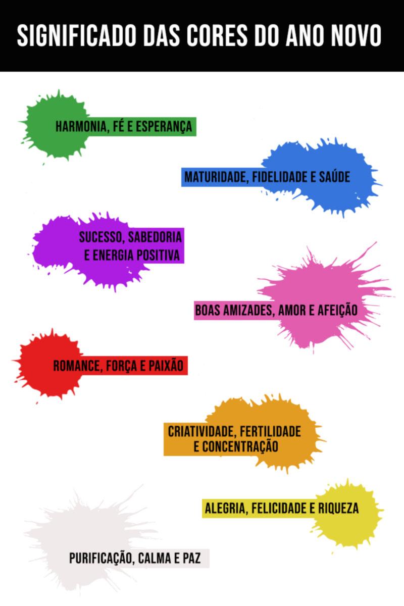 significado das cores ano novo